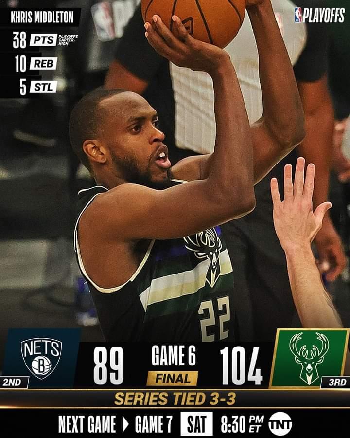 NBA #Gara6 Playoffs Semifinali 2021: ad Est i Milwaukee Bucks non mollano, battuti in casa i Brooklyn Nets e si va a #Gara7!