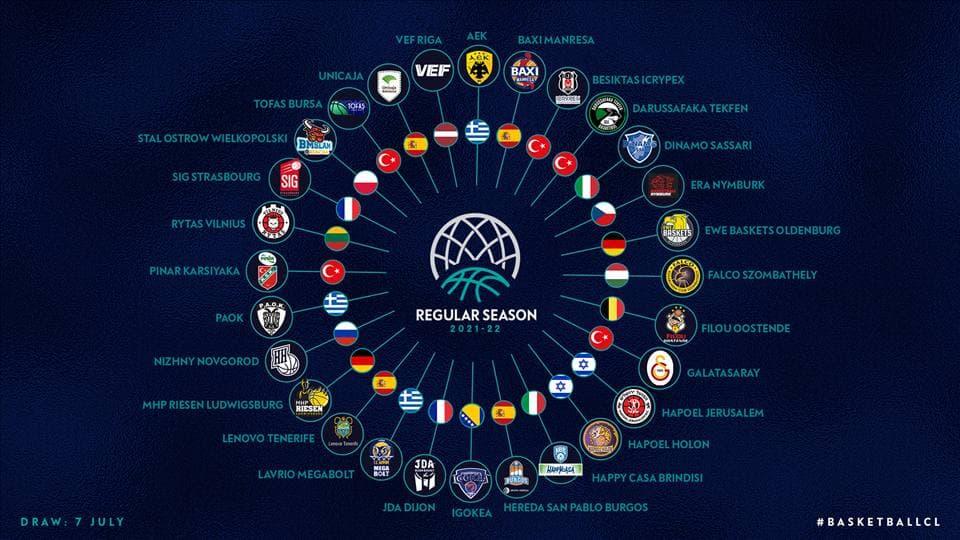 Basketball Champions League 2021-22: Dinamo Sassari, Happy Casa Brindisi al via nella prossima stagione, Dè Longhi Treviso ai turni di qualificazione