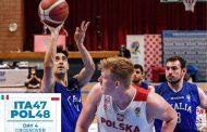 Basket in carrozzina ItalFipic Euro U22M 2021: KO vs Polonia e Francia per l'ItalFipic, conferma dell'addio ai Mondiali U23, finale tra Germania e Spagna