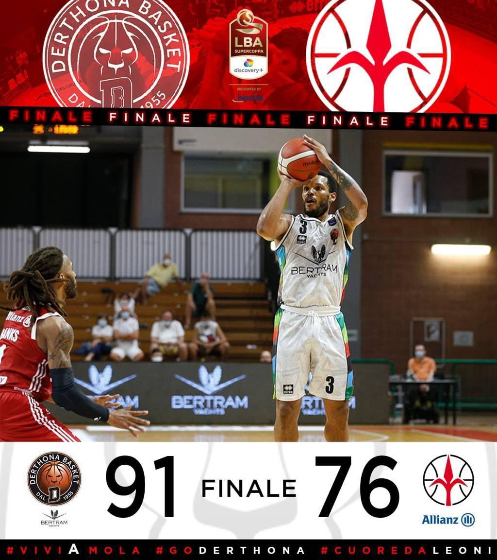 LBA Supercoppa Discovery+ 5^ giornata 2021: la matricola Bertram Derthona Basket batte l'Allianz Trieste e si qualifica alle Final Eight!!